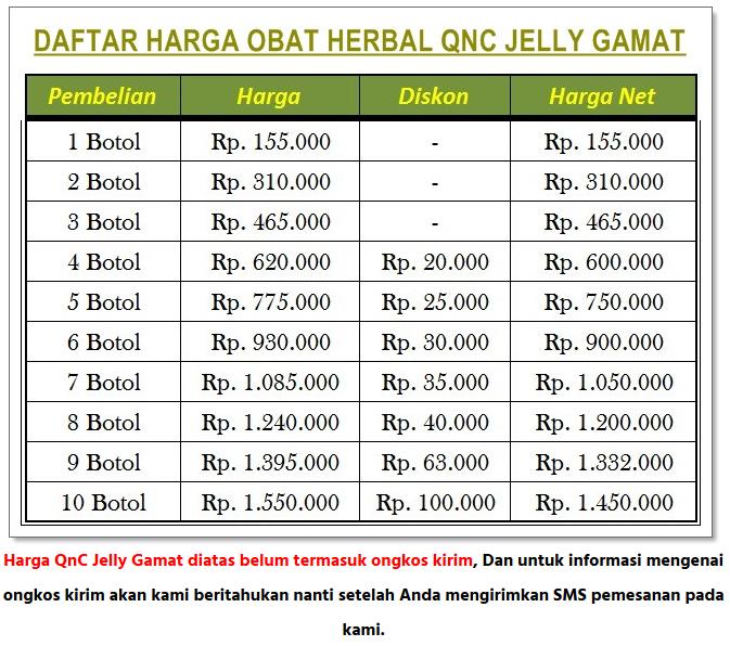 Daftar Harga QNC JELLY GAMAT - BARU ~ 7
